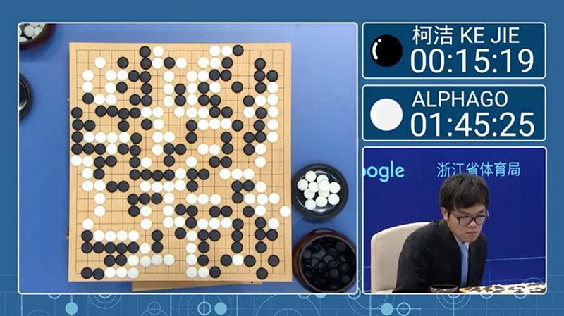 Программа AlphaGo, разработанная в Google, уверенно выиграла у абсолютного чемпиона мира по игре го Кэ Цзе.