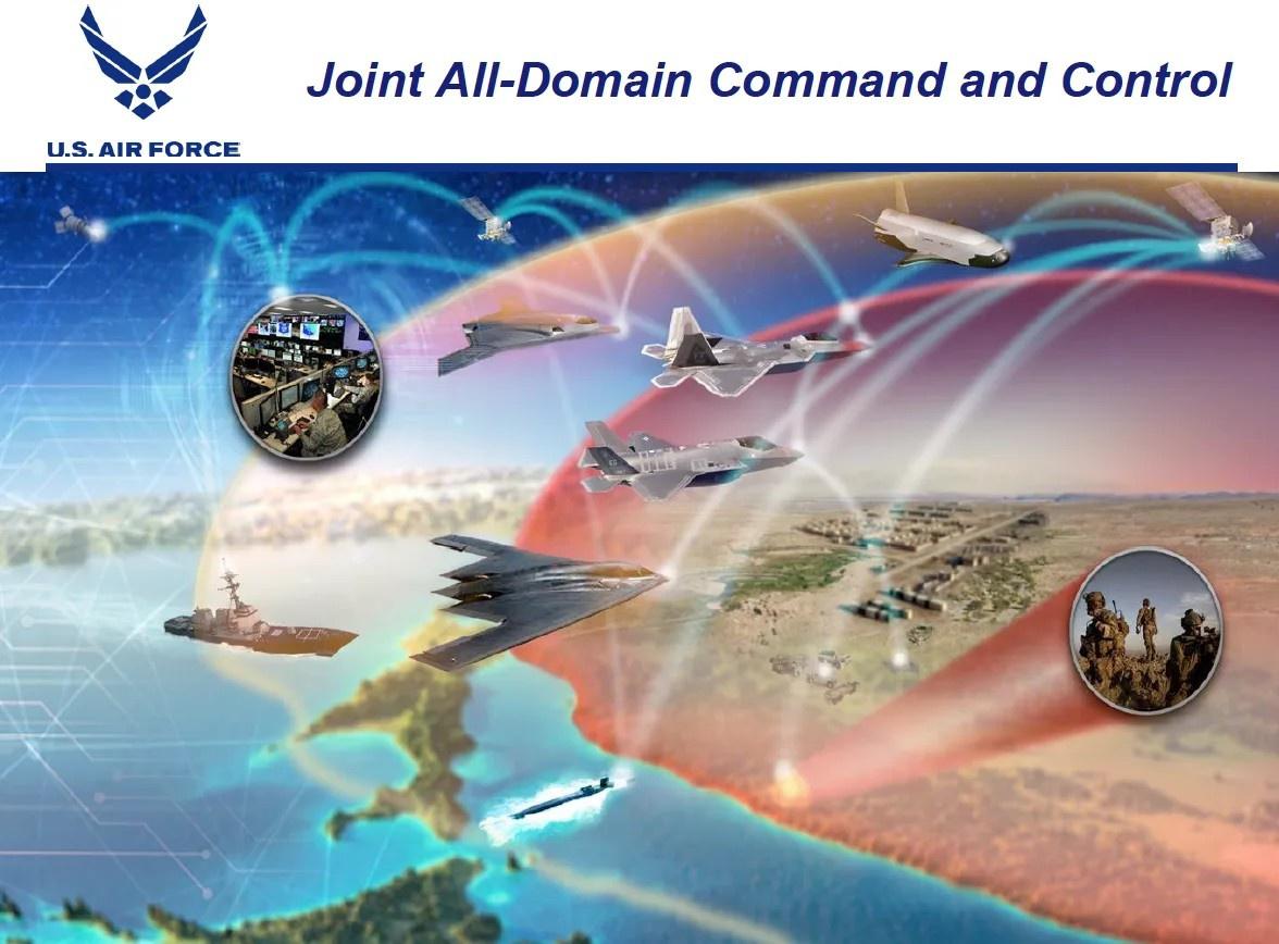 Объединённая общедоменная сеть управления и контроля (Combined Joint All-Domain Command and Control).