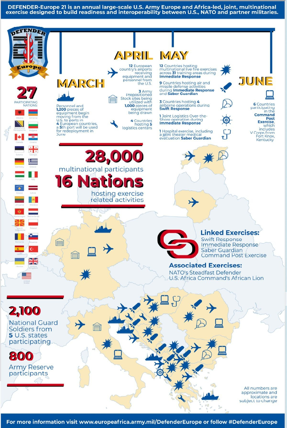 С марта по июнь запланирована беспрецедентная по охвату территории серия учений с общим названием Defender Europe 2021.