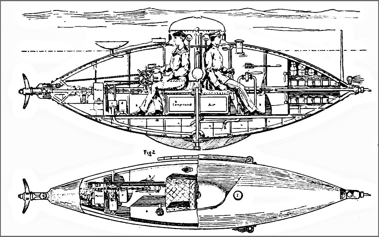 Субмарина «Goubet-1» Клода Губэ была, по свидетельству очевидцев, «близнецом» российского оригинала.