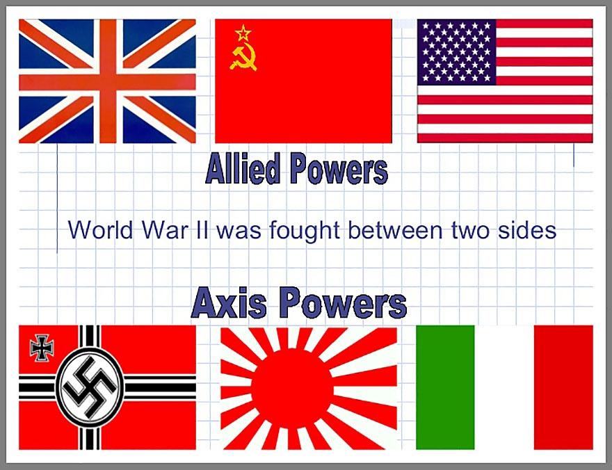 Основными участниками Второй мировой стали союз англосаксонских либеральных демократий, тоталитарный коммунистический СССР и коалиция нацистских тоталитарных режимов во главе с Германией.
