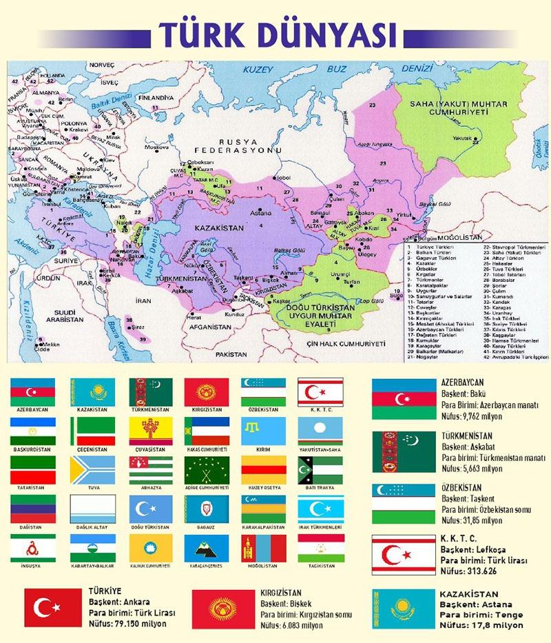 Концепция Великого Турана имеет в виду объединение в одной сверхконфедерации тюркоязычных народов.