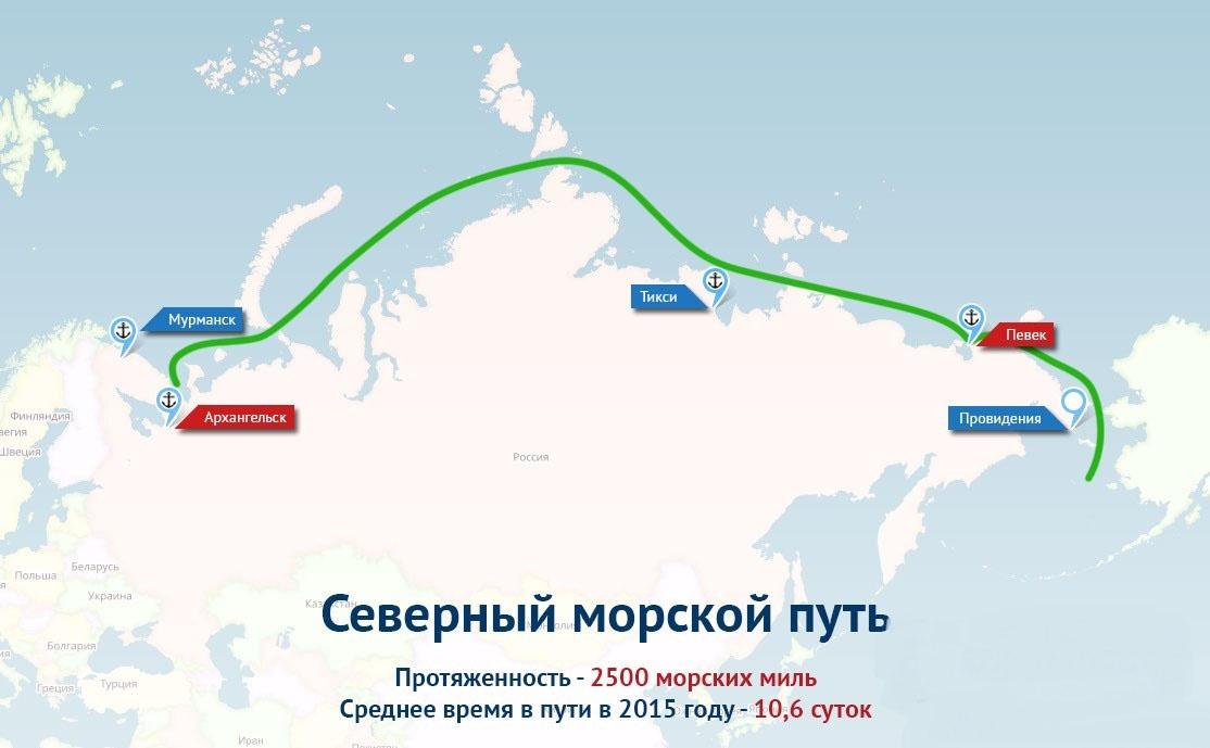 Северный морской путь - судоходный маршрут, главная морская коммуникация в российской Арктике.