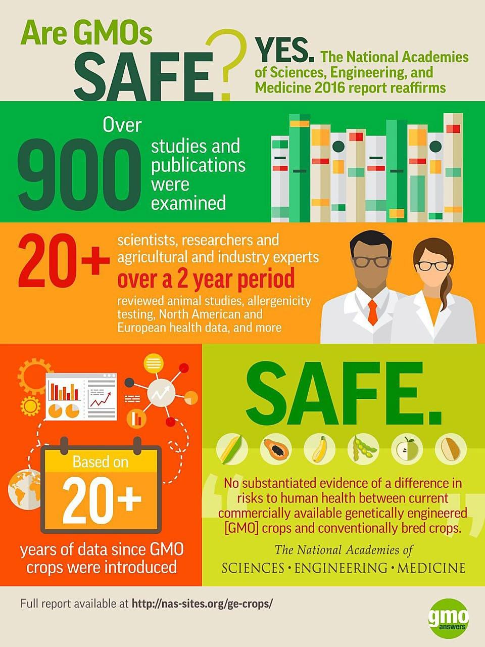 В развитых странах давно идёт рекламная кампания по скрытной популяризации ГМО-продукции.