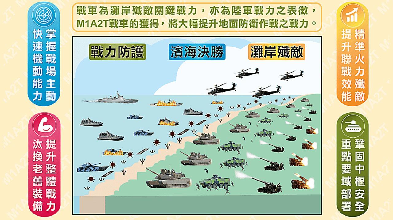 Тайваньский узел: дальше - только война?!