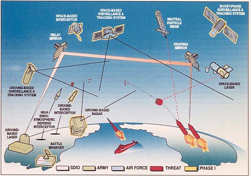 Стратегическая оборонная инициатива Рональда Рейгана
