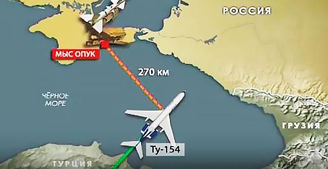 Схема катастрофы с Ту-154 в 2001 году
