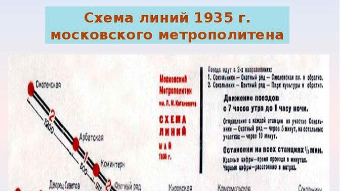 Опубликована копия первой схемы московского метро