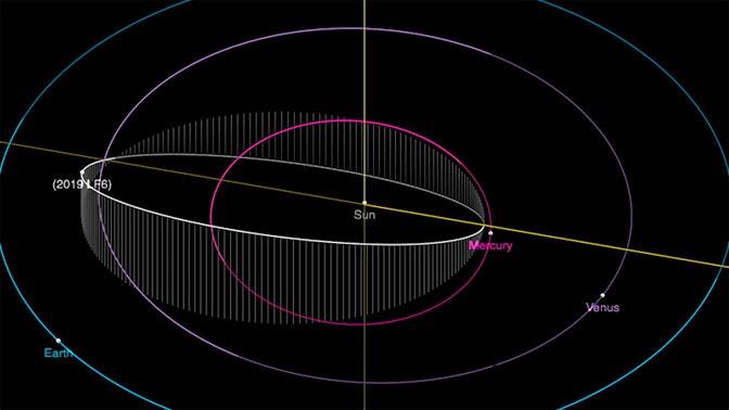 Астрономы открыли астероид-невидимку