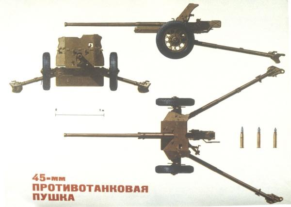 45-мм противотанковая пушка. Репродукция иллюстрации из книги
